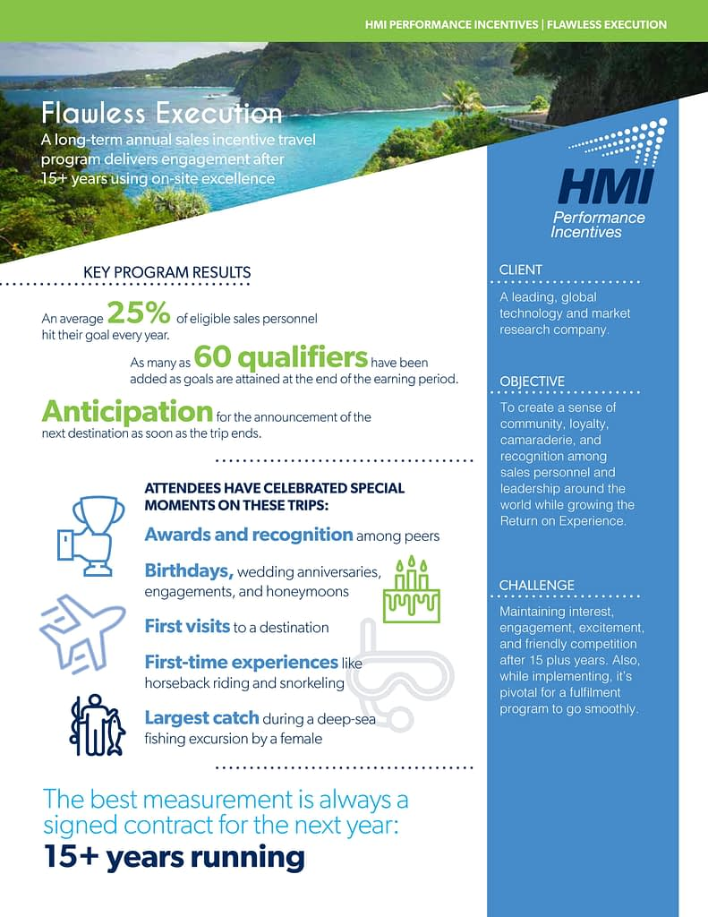 sales incentive travel