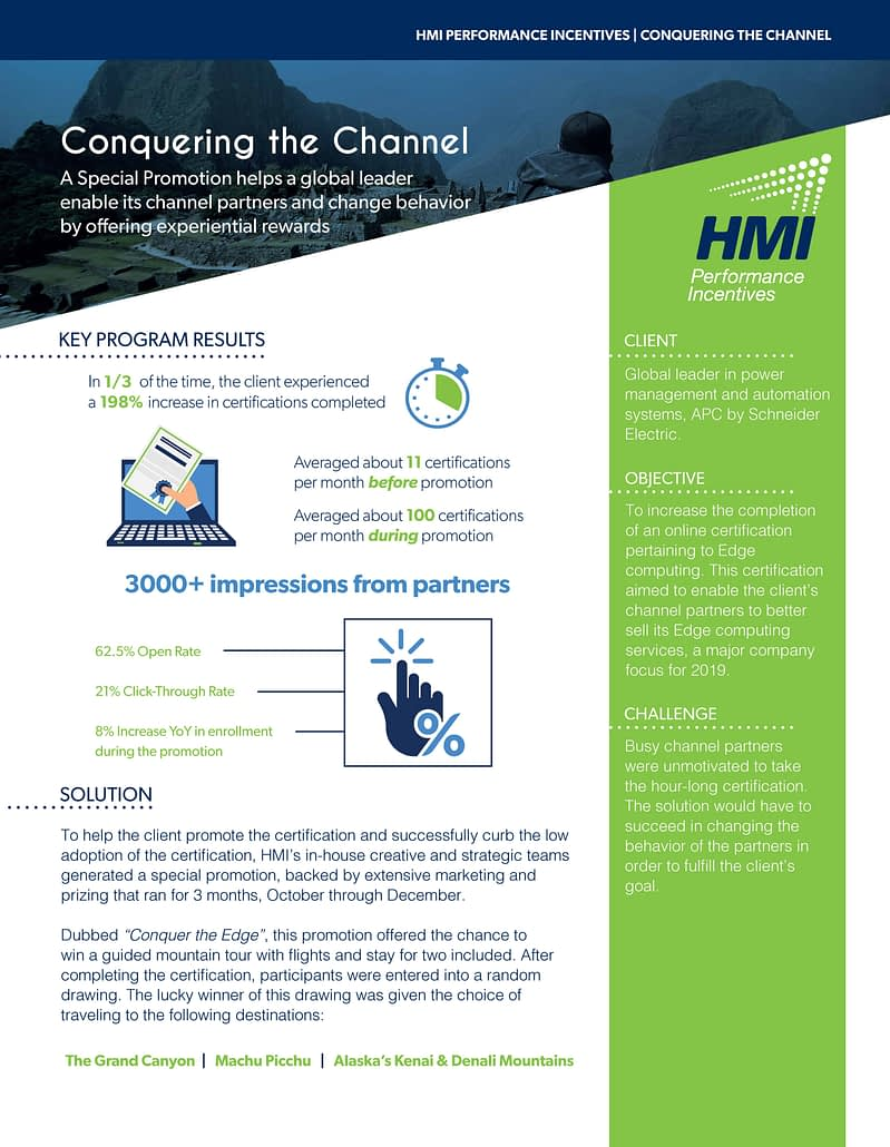 channel enablement